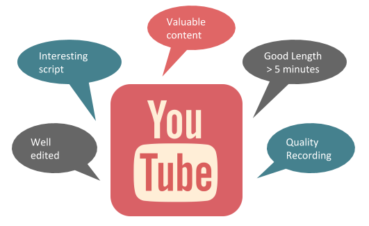 How To Create A Compelling Video For Youtube SEO?